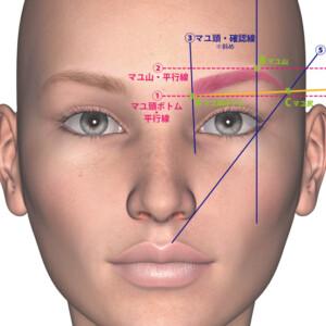 似合う眉毛の形が分からない!眉毛の整え方や眉毛の書き方